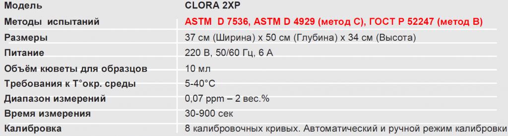 Clora 2XP_технические характеристики.png