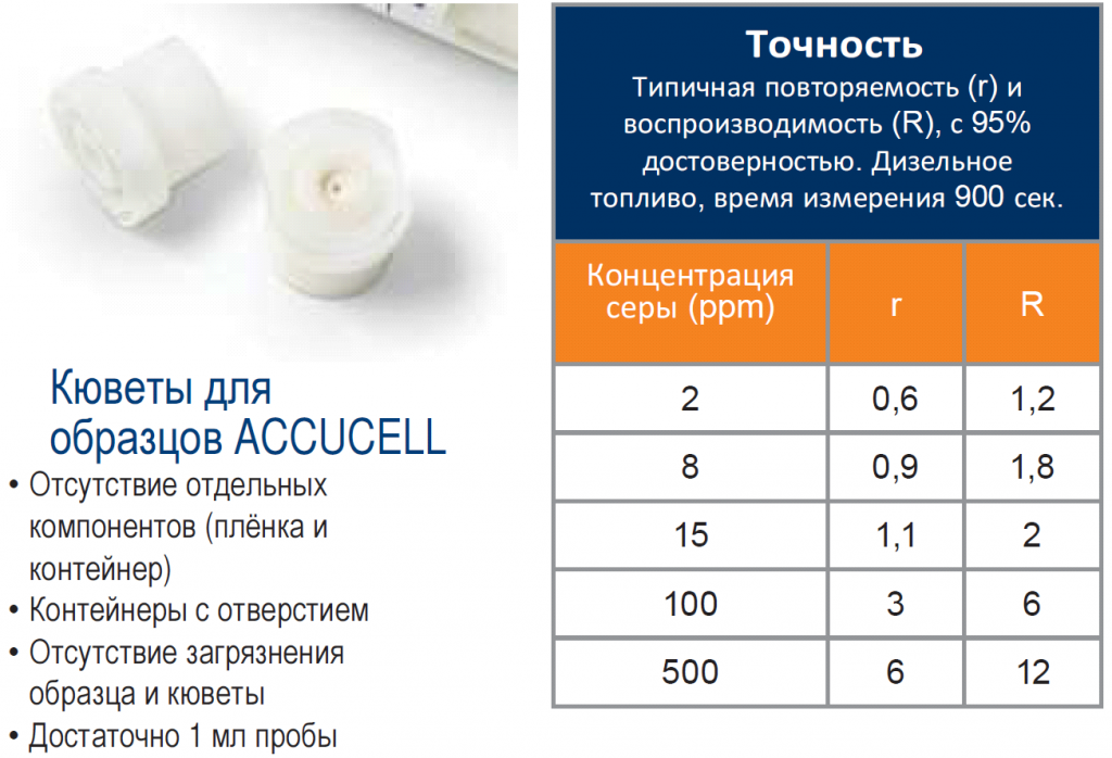 Кюветы AccuCell.png